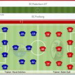 SCPニュース#24 SCP 3-2 Freiburg