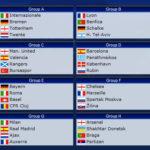 2010/11 UEFA CLグループステージ・ドロー